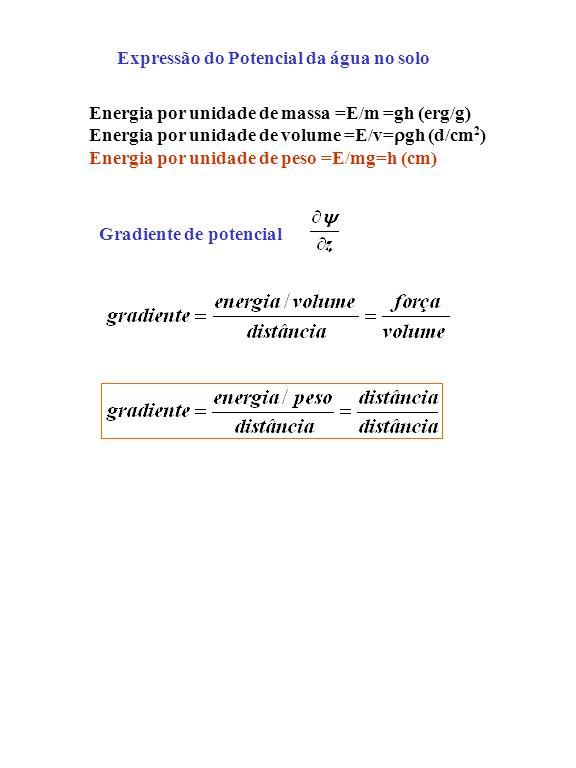 Energia por unidade de massa =E/m =gh (erg/g) Energia por unidade de volume =E/v= gh (d/cm 2 ) Energia por unidade de peso =E/mg=h (cm) Expressão do P