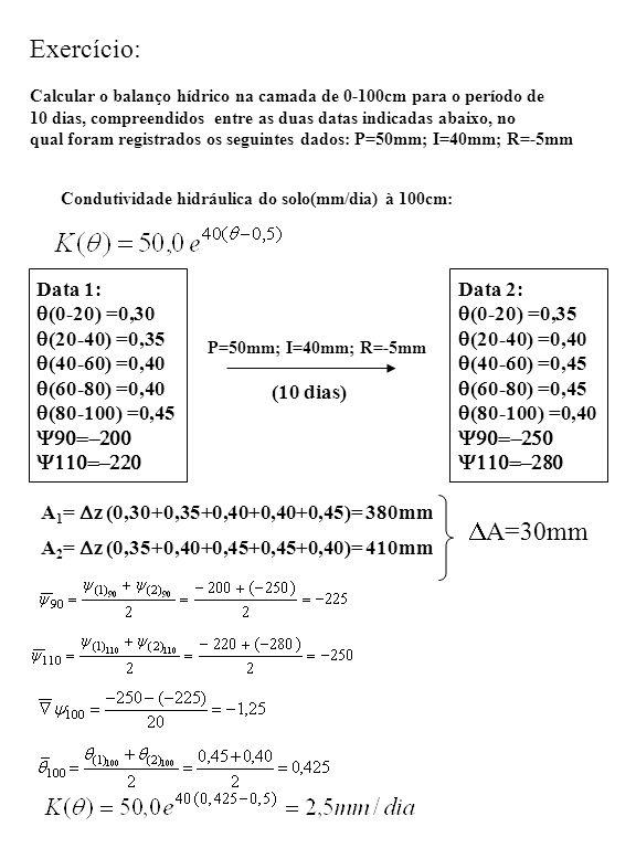 Exercício: Calcular o balanço hídrico na camada de 0-100cm para o período de 10 dias, compreendidos entre as duas datas indicadas abaixo, no qual fora