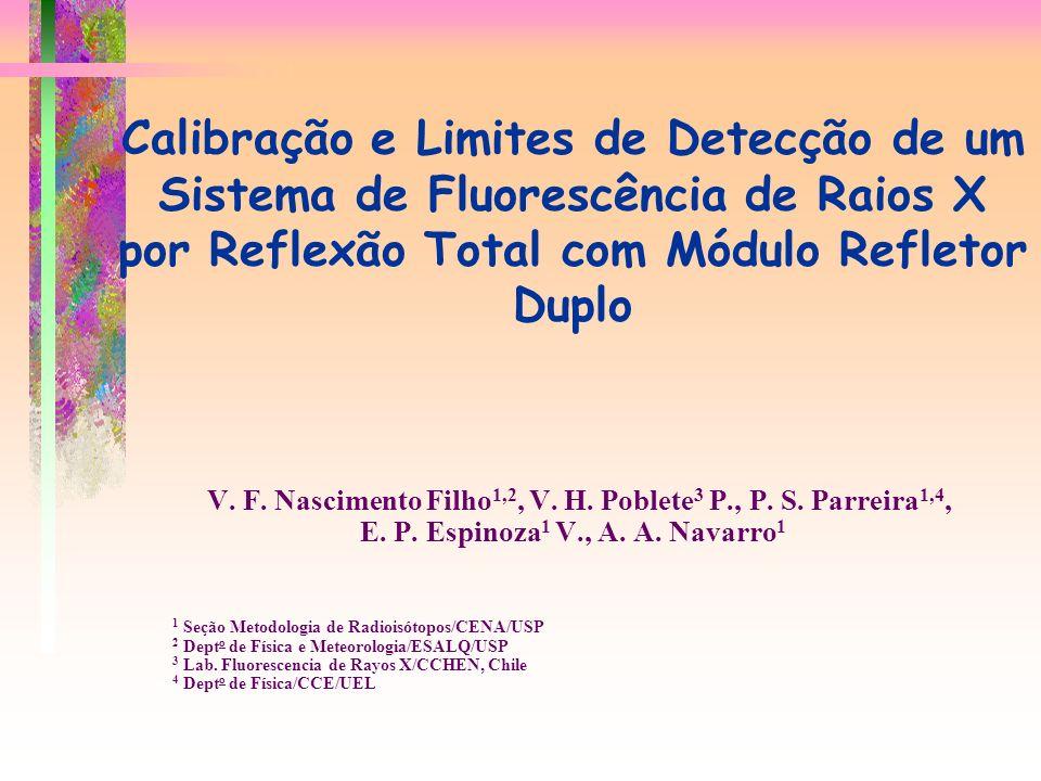 INTRODUÇÃO A FLUORESCÊNCIA DE RAIOS X POR REFLEXÃO TOTAL (TXRF) SE CARACTERIZA POR: •SER MULTIELEMENTAR, SIMULTÂNEA E NÃO DESTRUTIVA •PERMITIR A DETERMINAÇÃO DOS TEORES TOTAIS DOS ELEMENTOS QUÍMICOS COM NÚMERO ATÔMICO > 13 •TER ALTA EFICIÊNCIA GEOMÉTRICA DE DETECÇÃO •NECESSITAR PEQUENOS VOLUMES DE AMOSTRA •NÃO NECESSITAR CORREÇÃO PARA OS EFEITOS DE MATRIZ •TER BAIXOS LIMITES DE DETECÇÃO •SER ADEQUADA PARA AMOSTRAS DE : MONITORAMENTO AMBIENTAL, FLUIDOS BIOLÓGICOS CONTROLE DE QUALIDADE P/ PRODUTOS DE ALTA PUREZA