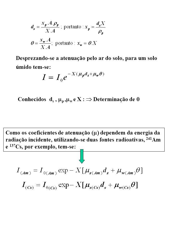 Desprezando-se a atenuação pelo ar do solo, para um solo úmido tem-se: Como os coeficientes de atenuação ( dependem da energia da radiação incidente,
