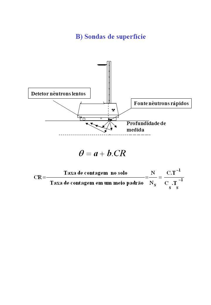 B) Sondas de superfície