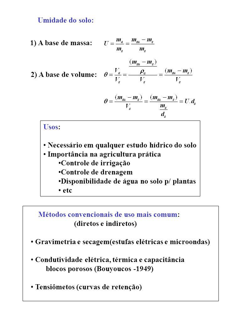 Umidade do solo: 1) A base de massa: 2) A base de volume: Usos: Necessário em qualquer estudo hídrico do solo Importância na agricultura prática Contr