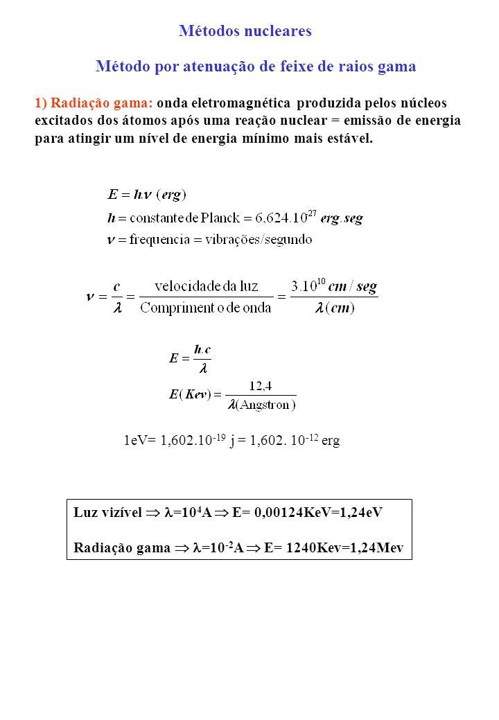 Métodos nucleares Método por atenuação de feixe de raios gama 1) Radiação gama: onda eletromagnética produzida pelos núcleos excitados dos átomos após