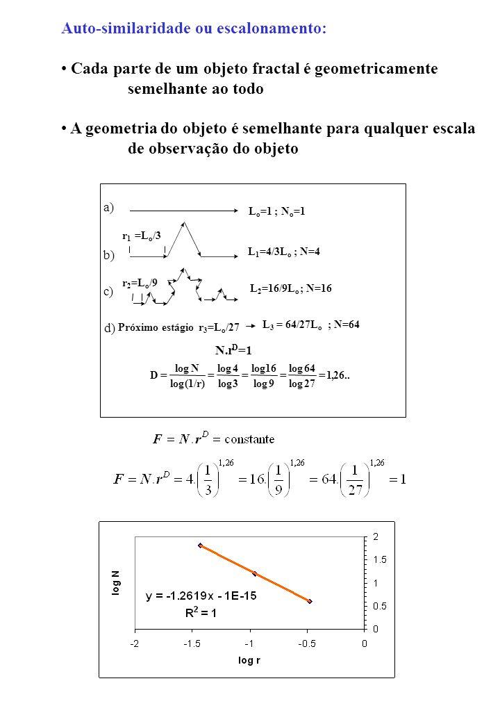 N.r D =1 L=1 N=1 L=1 N=2 N=3 r=1/2 r=1/3 Generalização da relação Formas geométricas Euclideanas, ou de dimensões topológicas inteiras são casos particulares N.r 1 =1 1) Objetos unidimensionais