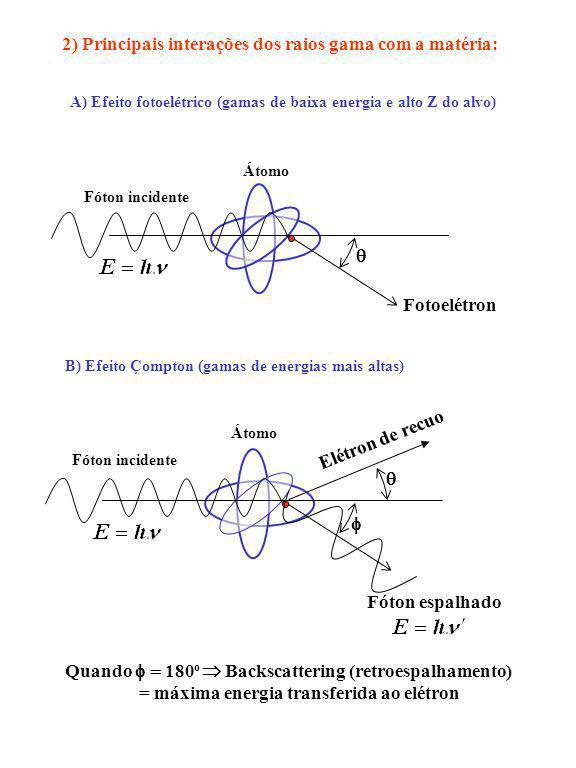 C) Produção de par (gamas de energias E 1,02 MeV) e-e- e + +e - Aniquilação Ráio gama de aniquilação Ráio gama de aniquilação E=2.m o c 2 =1,02MeV 0,51Mev