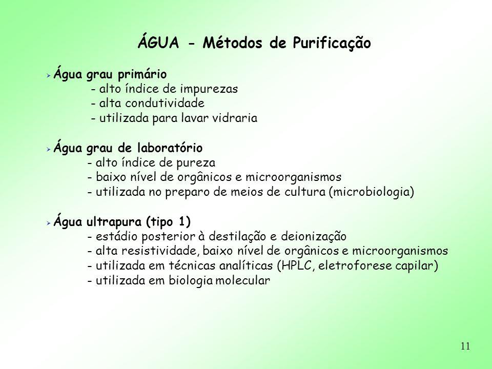 11 ÁGUA - Métodos de Purificação Água grau primário - alto índice de impurezas - alta condutividade - utilizada para lavar vidraria Água grau de labor