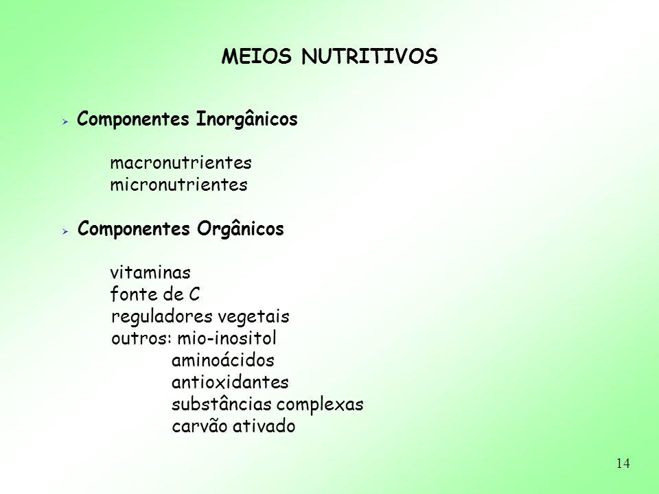 14 MEIOS NUTRITIVOS Componentes Inorgânicos macronutrientes micronutrientes Componentes Orgânicos vitaminas fonte de C reguladores vegetais outros: mi