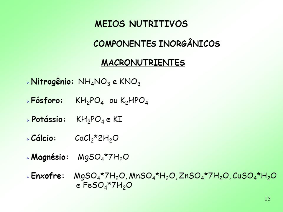 15 MEIOS NUTRITIVOS COMPONENTES INORGÂNICOS MACRONUTRIENTES Nitrogênio: NH 4 NO 3 e KNO 3 Fósforo: KH 2 PO 4 ou K 2 HPO 4 Potássio: KH 2 PO 4 e KI Cál