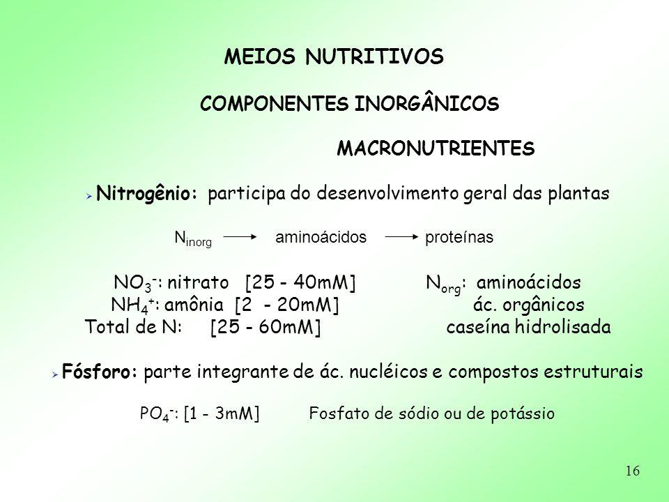 16 MEIOS NUTRITIVOS COMPONENTES INORGÂNICOS MACRONUTRIENTES Nitrogênio: participa do desenvolvimento geral das plantas NO 3 - : nitrato [25 - 40mM] N