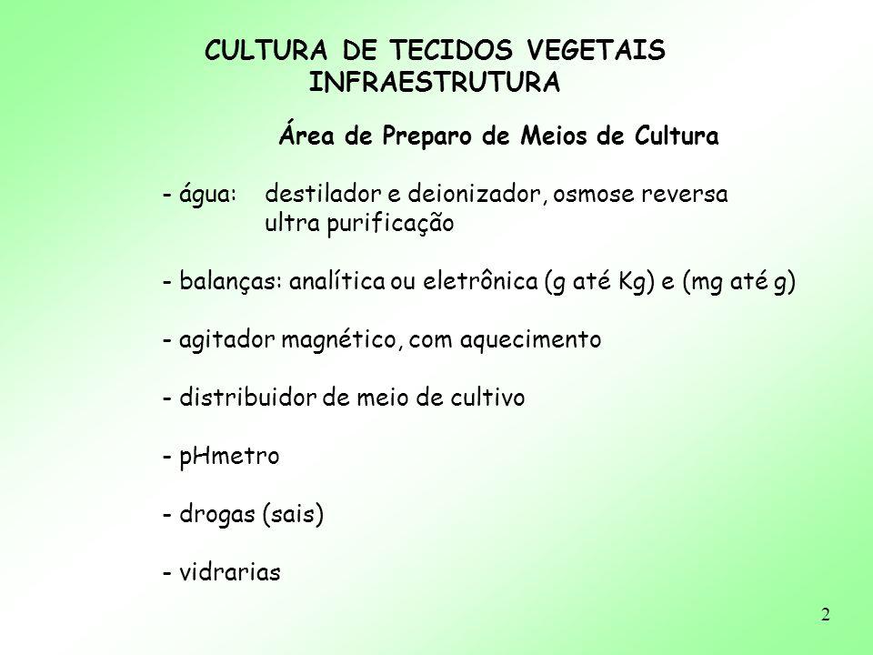 2 CULTURA DE TECIDOS VEGETAIS INFRAESTRUTURA Área de Preparo de Meios de Cultura - água: destilador e deionizador, osmose reversa ultra purificação -