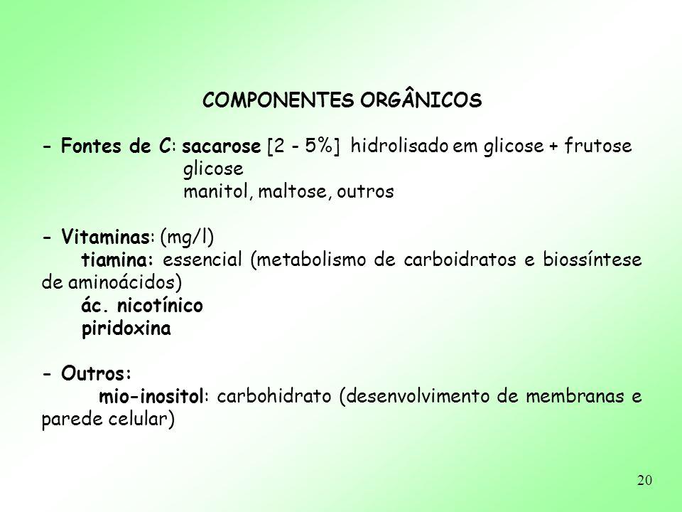 20 COMPONENTES ORGÂNICOS - Fontes de C: sacarose [2 - 5%] hidrolisado em glicose + frutose glicose manitol, maltose, outros - Vitaminas: (mg/l) tiamin