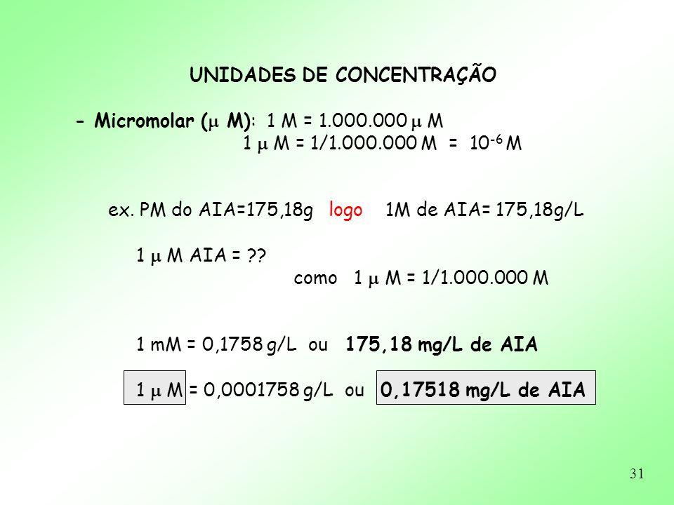 31 UNIDADES DE CONCENTRAÇÃO - Micromolar ( M): 1 M = 1.000.000 M 1 M = 1/1.000.000 M = 10 -6 M ex. PM do AIA=175,18g logo 1M de AIA= 175,18g/L 1 M AIA