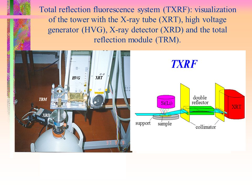Total reflection fluorescence system (TXRF): visualization of the tower with the X-ray tube (XRT), high voltage generator (HVG), X-ray detector (XRD) and the total reflection module (TRM).