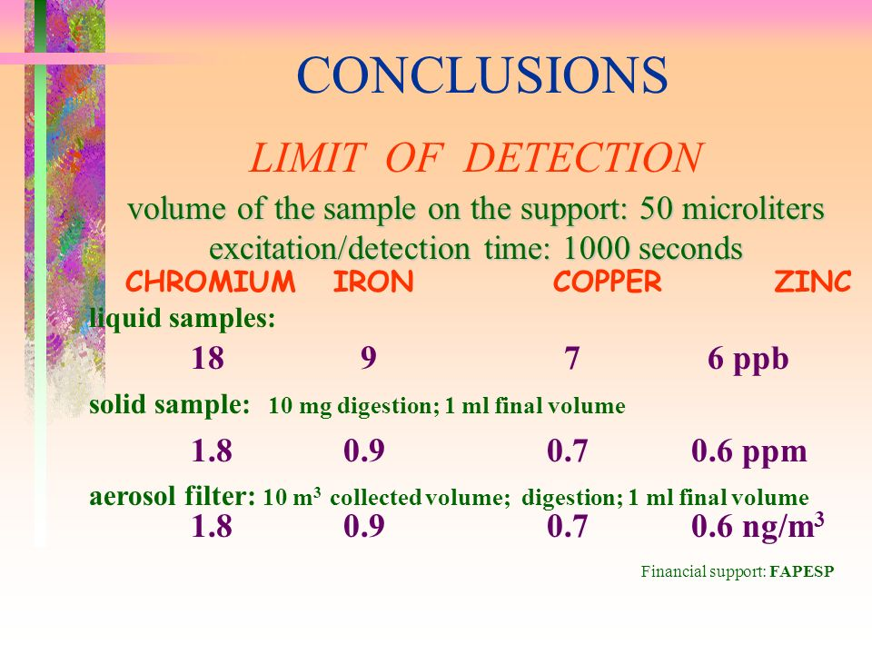 CONCLUSIONS LIMIT OF DETECTION volume of the sample on the support: 50 microliters excitation/detection time: 1000 seconds CHROMIUM IRON COPPER ZINC liquid samples: 18 9 7 6 ppb solid sample: 10 mg digestion; 1 ml final volume 1.8 0.9 0.7 0.6 ppm aerosol filter: 10 m 3 collected volume; digestion; 1 ml final volume 1.8 0.9 0.7 0.6 ng/m 3 Financial support: FAPESP