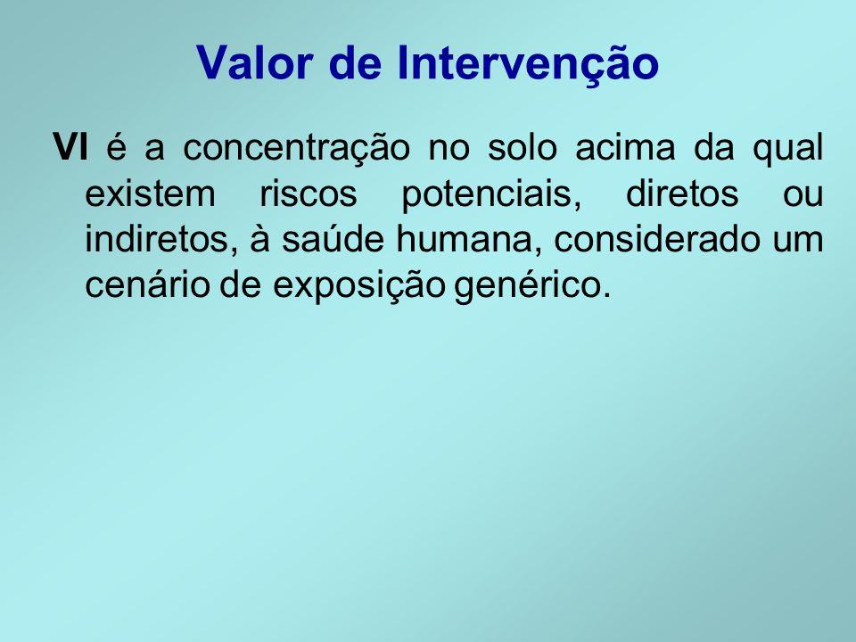 Valor de Intervenção VI é a concentração no solo acima da qual existem riscos potenciais, diretos ou indiretos, à saúde humana, considerado um cenário