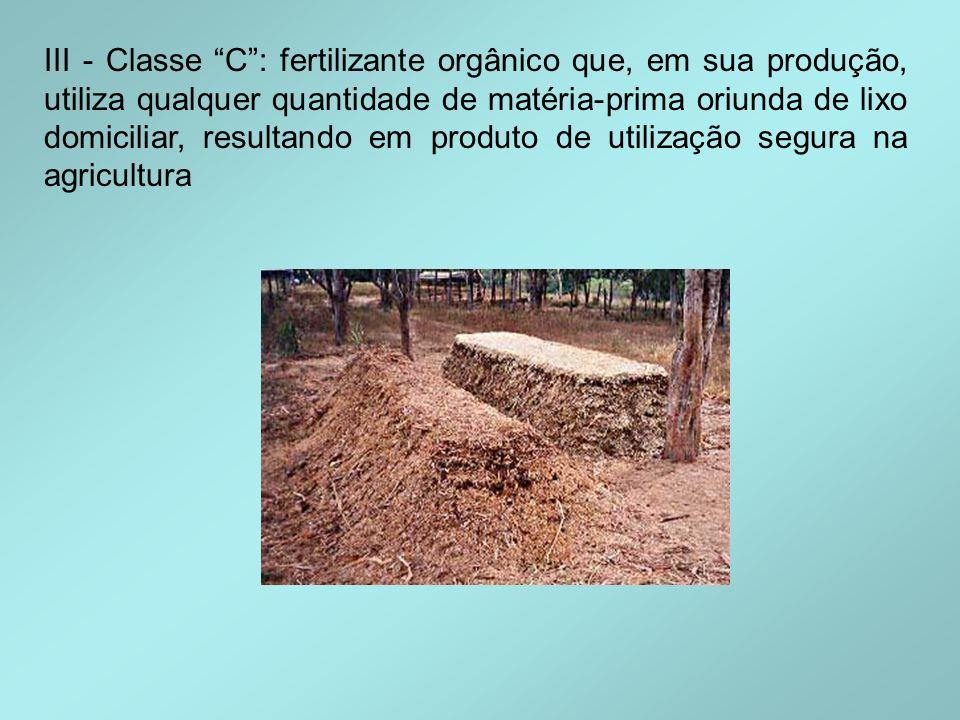 III - Classe C: fertilizante orgânico que, em sua produção, utiliza qualquer quantidade de matéria-prima oriunda de lixo domiciliar, resultando em pro