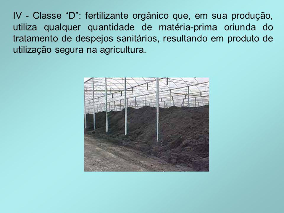 IV - Classe D: fertilizante orgânico que, em sua produção, utiliza qualquer quantidade de matéria-prima oriunda do tratamento de despejos sanitários,