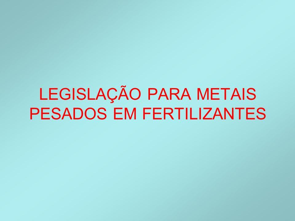 LEGISLAÇÃO PARA METAIS PESADOS EM FERTILIZANTES