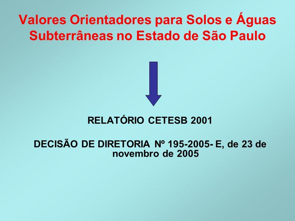 Valores Orientadores para Solos e Águas Subterrâneas no Estado de São Paulo RELATÓRIO CETESB 2001 DECISÃO DE DIRETORIA Nº 195-2005- E, de 23 de novemb