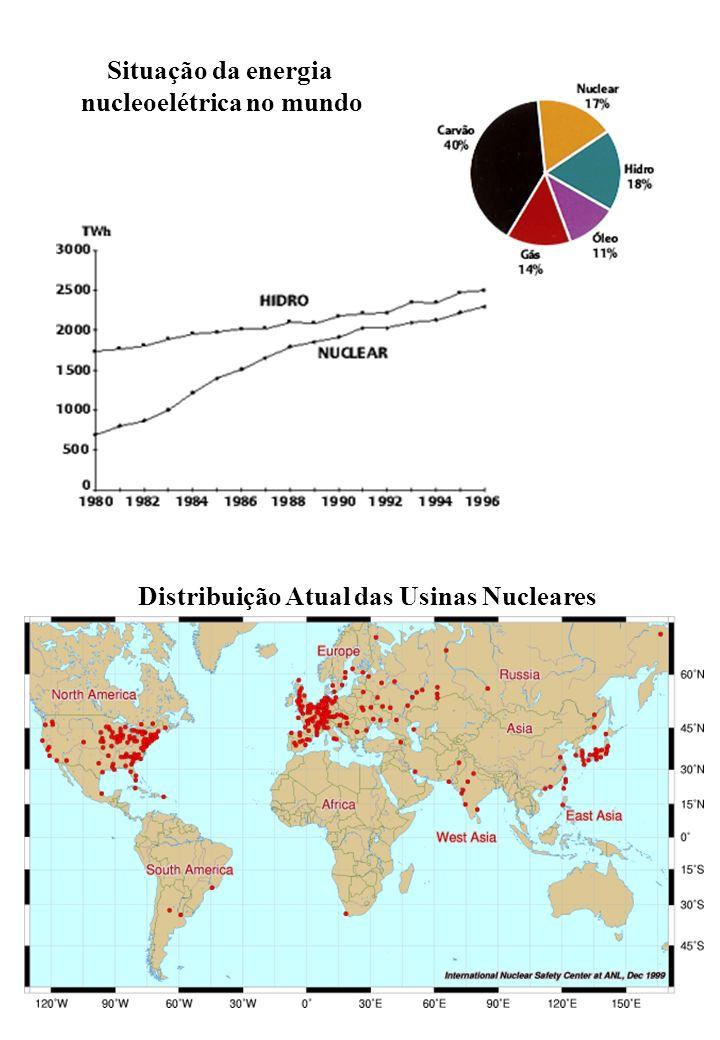 Situação da energia nucleoelétrica no mundo Distribuição Atual das Usinas Nucleares