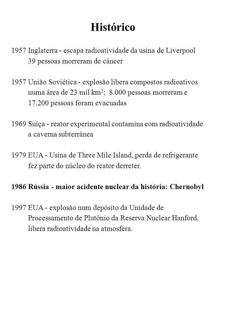 1957 Inglaterra - escapa radioatividade da usina de Liverpool 39 pessoas morreram de câncer 1957 União Soviética - explosão libera compostos radioativ