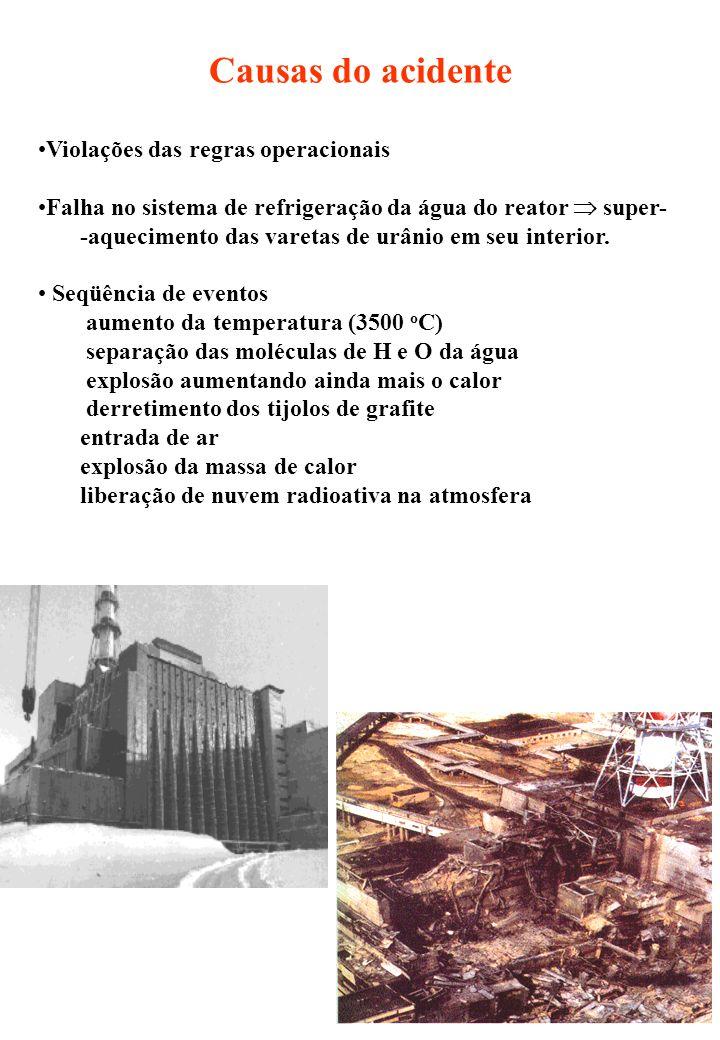 Violações das regras operacionais Falha no sistema de refrigeração da água do reator super- -aquecimento das varetas de urânio em seu interior. Seqüên