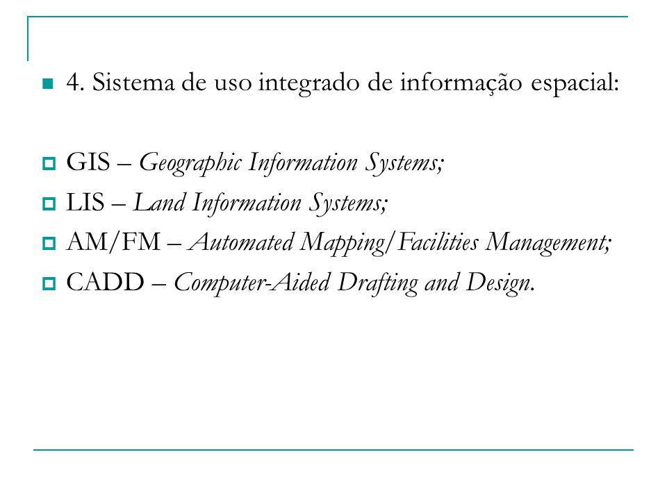 4. Sistema de uso integrado de informação espacial: GIS – Geographic Information Systems; LIS – Land Information Systems; AM/FM – Automated Mapping/Fa