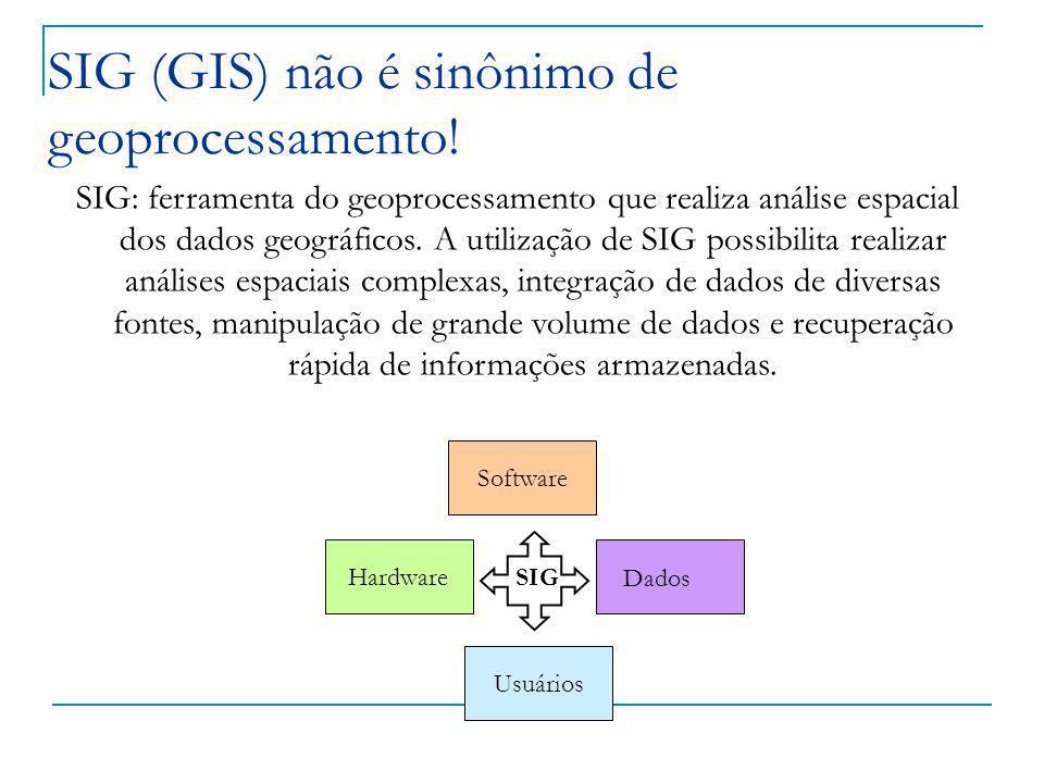 SIG (GIS) não é sinônimo de geoprocessamento! SIG: ferramenta do geoprocessamento que realiza análise espacial dos dados geográficos. A utilização de