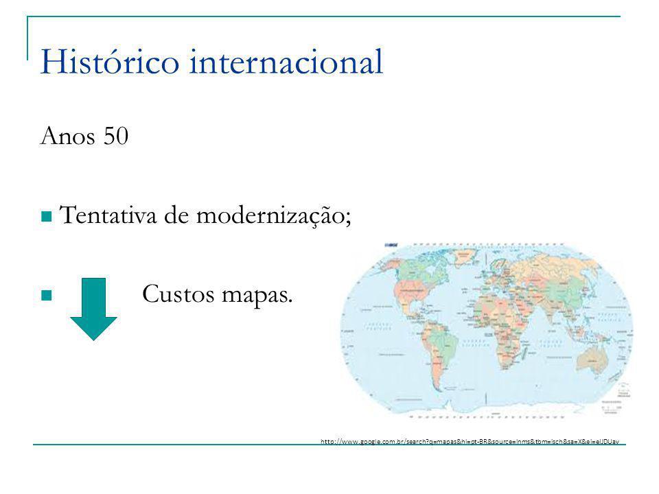 Histórico internacional Anos 50 Tentativa de modernização; Custos mapas. http://www.google.com.br/search?q=mapas&hl=pt-BR&source=lnms&tbm=isch&sa=X&ei