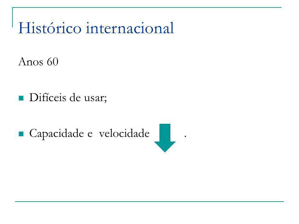 Anos 60 Difíceis de usar; Capacidade e velocidade. Histórico internacional
