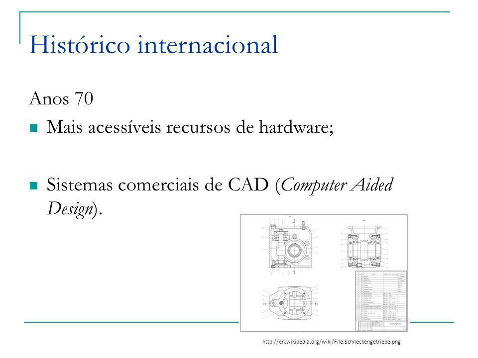 Anos 70 Mais acessíveis recursos de hardware; Sistemas comerciais de CAD (Computer Aided Design). Histórico internacional http://en.wikipedia.org/wiki
