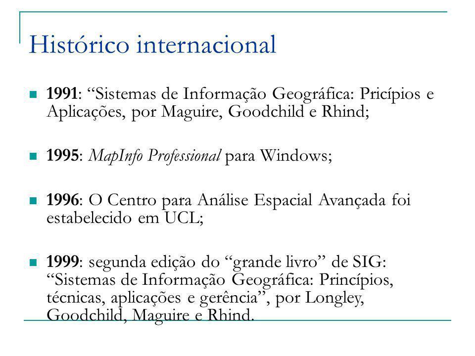 1991: Sistemas de Informação Geográfica: Pricípios e Aplicações, por Maguire, Goodchild e Rhind; 1995: MapInfo Professional para Windows; 1996: O Cent