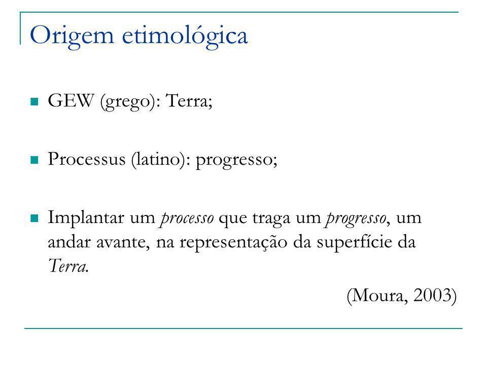 Origem etimológica GEW (grego): Terra; Processus (latino): progresso; Implantar um processo que traga um progresso, um andar avante, na representação