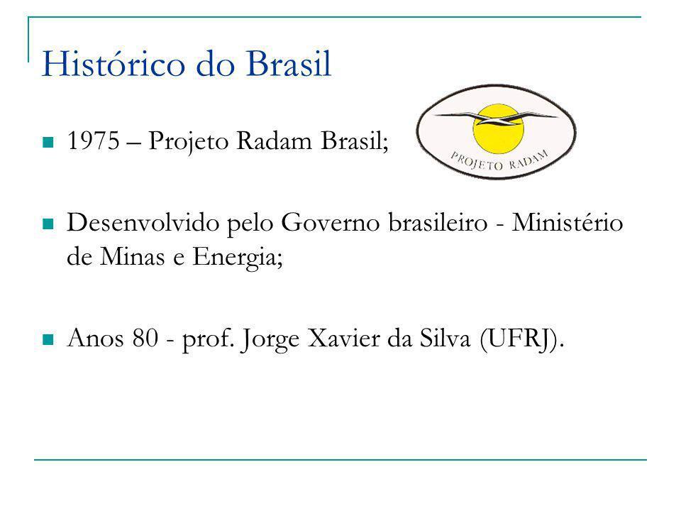 Histórico do Brasil 1975 – Projeto Radam Brasil; Desenvolvido pelo Governo brasileiro - Ministério de Minas e Energia; Anos 80 - prof. Jorge Xavier da