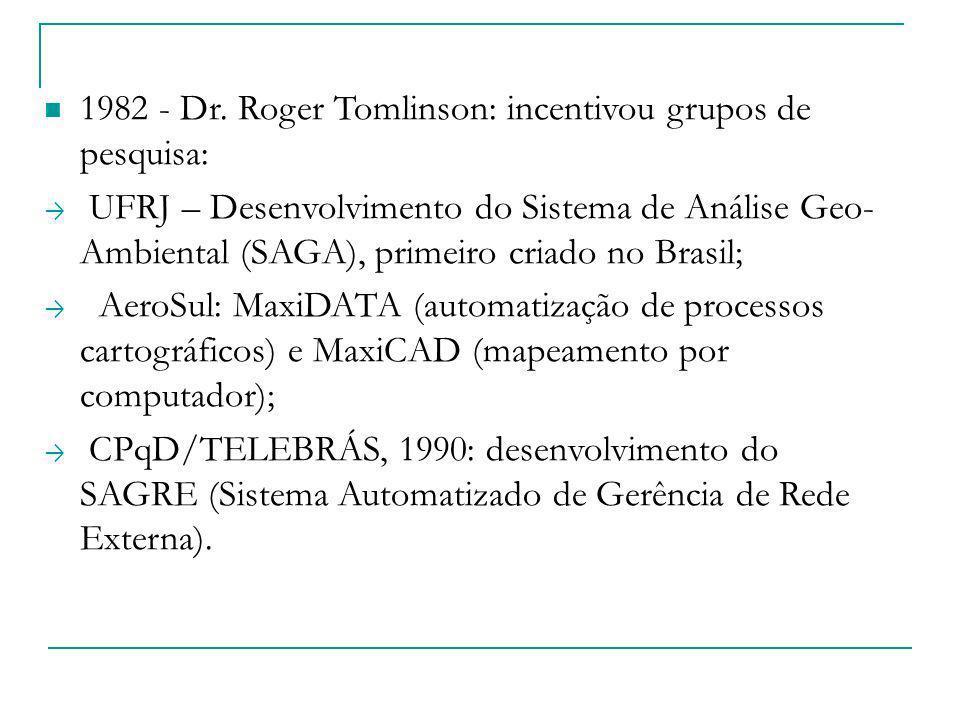 1982 - Dr. Roger Tomlinson: incentivou grupos de pesquisa: UFRJ – Desenvolvimento do Sistema de Análise Geo- Ambiental (SAGA), primeiro criado no Bras
