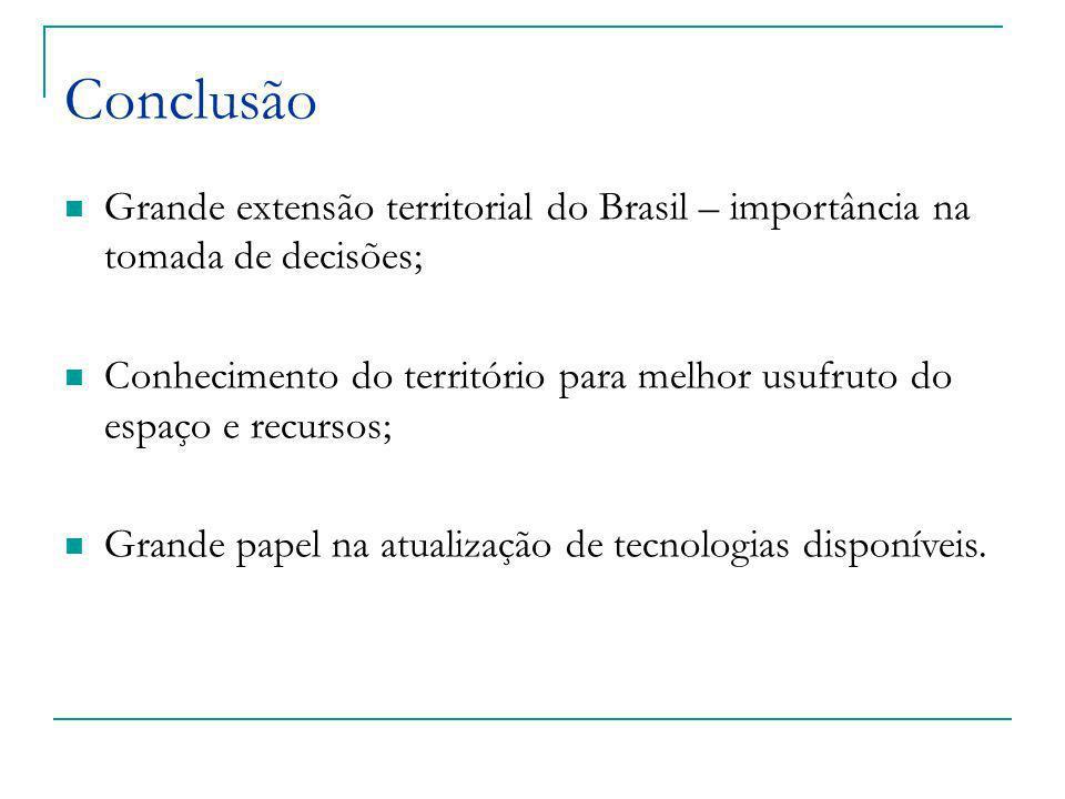 Conclusão Grande extensão territorial do Brasil – importância na tomada de decisões; Conhecimento do território para melhor usufruto do espaço e recur