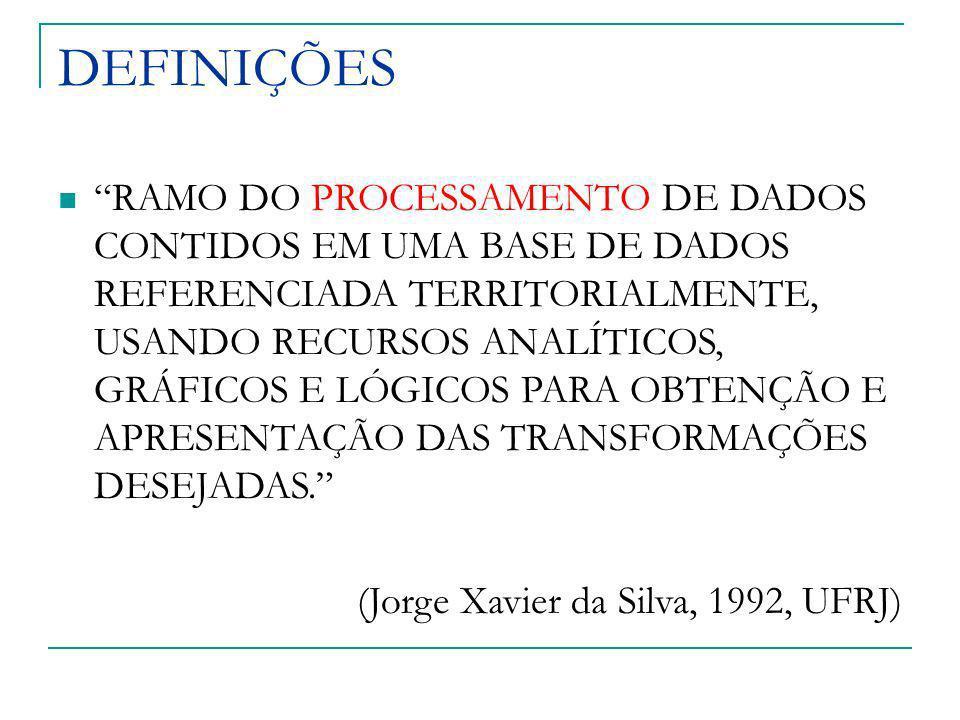 Conclusão Grande extensão territorial do Brasil – importância na tomada de decisões; Conhecimento do território para melhor usufruto do espaço e recursos; Grande papel na atualização de tecnologias disponíveis.