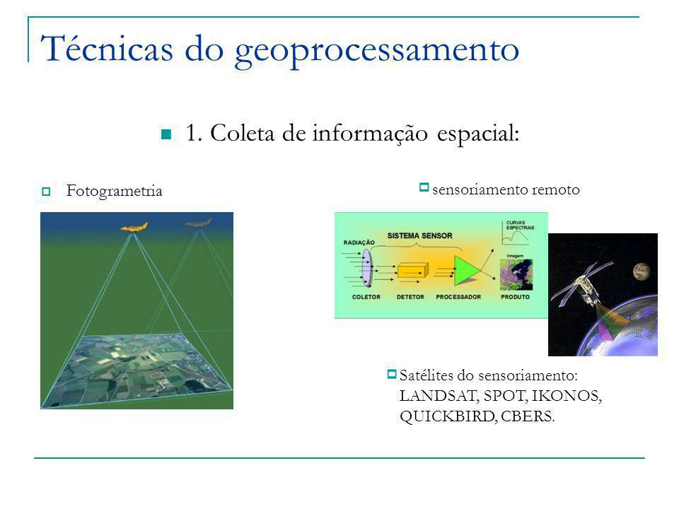 Técnicas do geoprocessamento 1. Coleta de informação espacial: Fotogrametria sensoriamento remoto Satélites do sensoriamento: LANDSAT, SPOT, IKONOS, Q