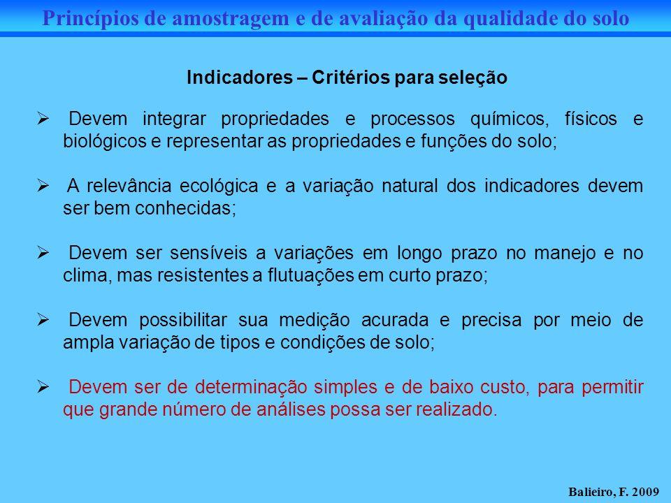Indicadores – Critérios para seleção Devem integrar propriedades e processos químicos, físicos e biológicos e representar as propriedades e funções do