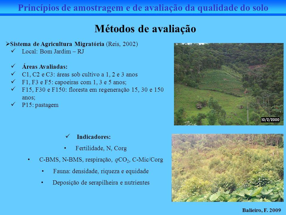 Métodos de avaliação Sistema de Agricultura Migratória (Reis, 2002) Local: Bom Jardim – RJ Áreas Avaliadas: C1, C2 e C3: áreas sob cultivo a 1, 2 e 3