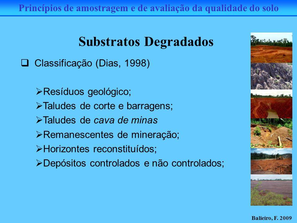 Princípios de amostragem e de avaliação da qualidade do solo Balieiro, F. 2009 Substratos Degradados Classificação (Dias, 1998) Resíduos geológico; Ta