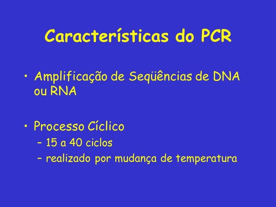Características do PCR Amplificação de Seqüências de DNA ou RNA Processo Cíclico –15 a 40 ciclos –realizado por mudança de temperatura