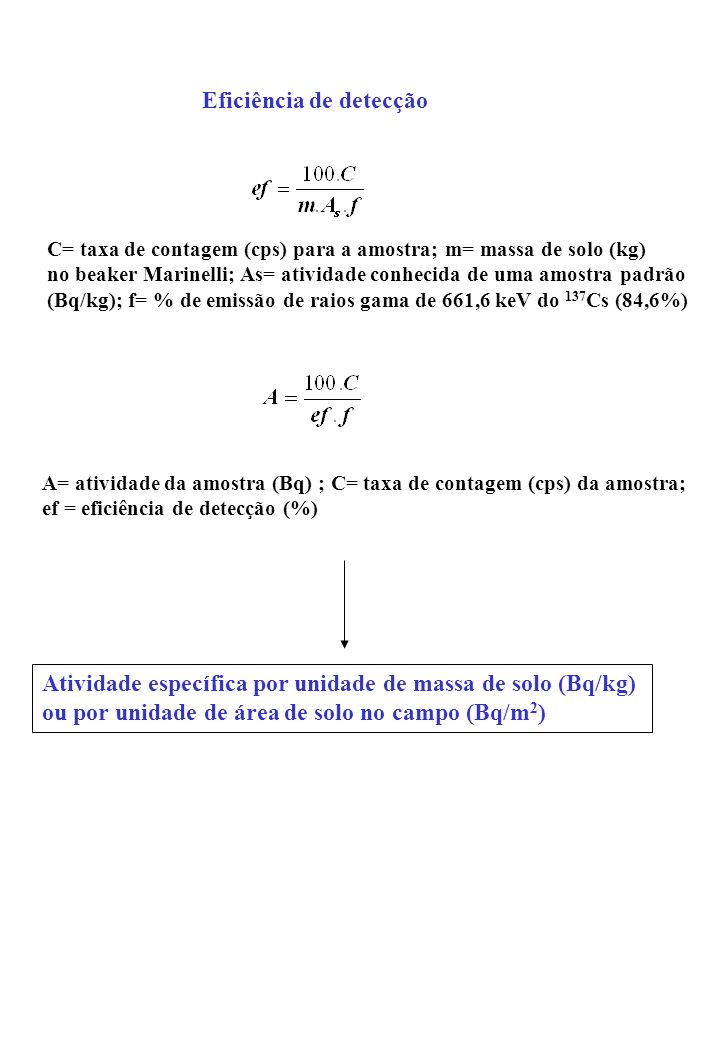 Eficiência de detecção C= taxa de contagem (cps) para a amostra; m= massa de solo (kg) no beaker Marinelli; As= atividade conhecida de uma amostra padrão (Bq/kg); f= % de emissão de raios gama de 661,6 keV do 137 Cs (84,6%) A= atividade da amostra (Bq) ; C= taxa de contagem (cps) da amostra; ef = eficiência de detecção (%) Atividade específica por unidade de massa de solo (Bq/kg) ou por unidade de área de solo no campo (Bq/m 2 )