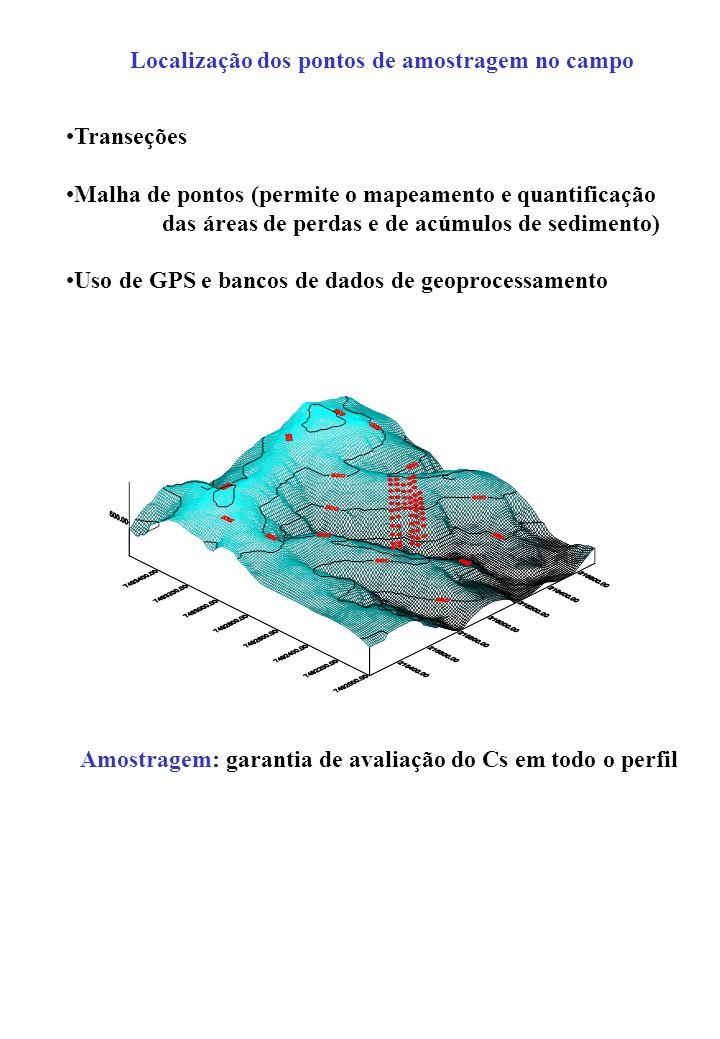 Localização dos pontos de amostragem no campo Transeções Malha de pontos (permite o mapeamento e quantificação das áreas de perdas e de acúmulos de sedimento) Uso de GPS e bancos de dados de geoprocessamento Amostragem: garantia de avaliação do Cs em todo o perfil