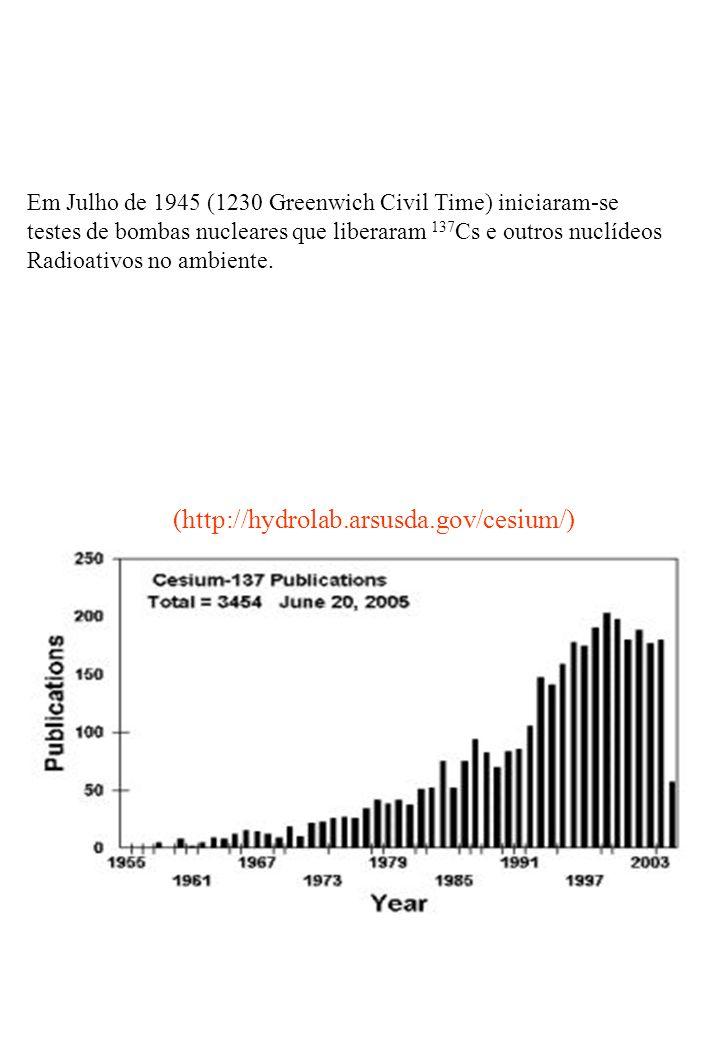 (http://hydrolab.arsusda.gov/cesium/) Em Julho de 1945 (1230 Greenwich Civil Time) iniciaram-se testes de bombas nucleares que liberaram 137 Cs e outros nuclídeos Radioativos no ambiente.