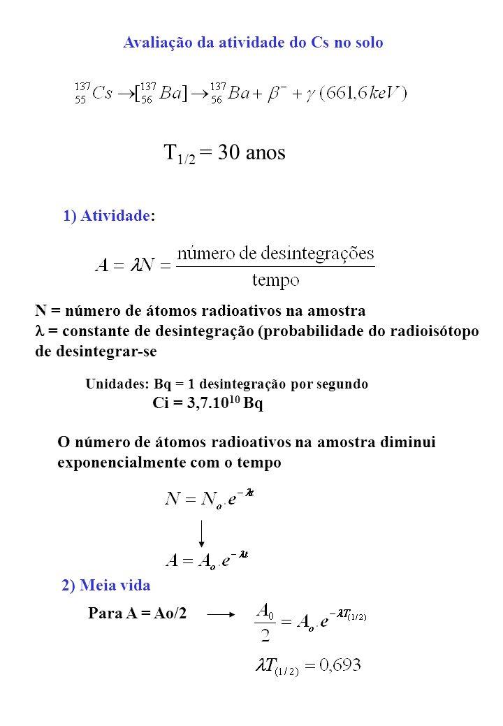 T 1/2 = 30 anos Avaliação da atividade do Cs no solo 1) Atividade: N = número de átomos radioativos na amostra = constante de desintegração (probabilidade do radioisótopo de desintegrar-se O número de átomos radioativos na amostra diminui exponencialmente com o tempo Para A = Ao/2 2) Meia vida Unidades: Bq = 1 desintegração por segundo Ci = 3,7.10 10 Bq
