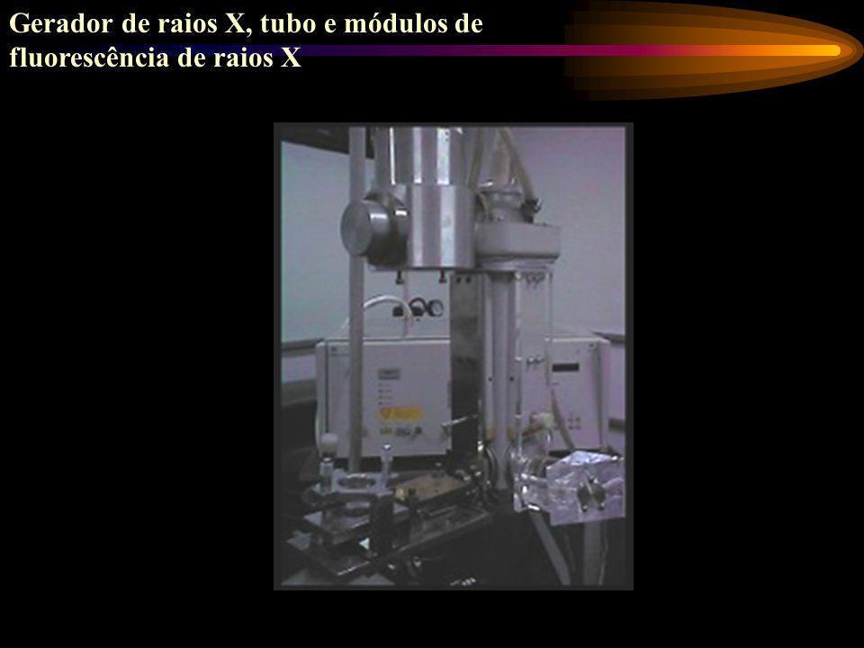 Alvos utilizados em tubo de raios X Z=42 Z=74 Z=24
