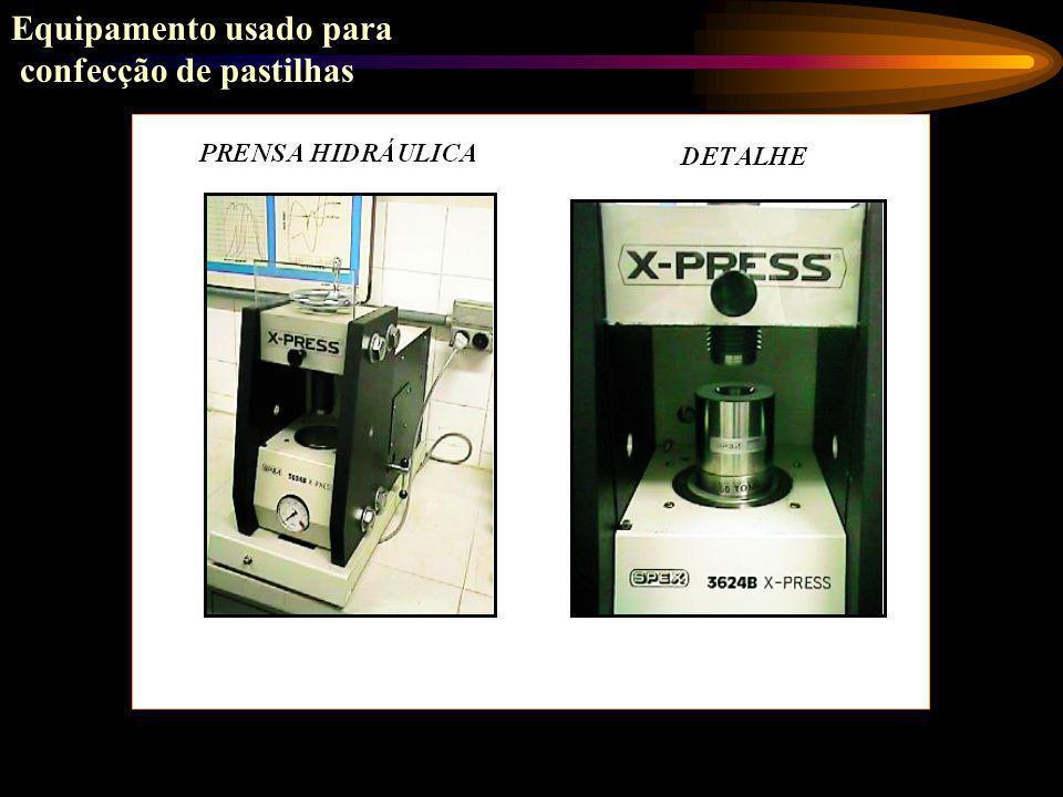 Preparação de amostras para AFRX AmostraMoerAmostra em pó Controlar a granulometría Amostra OK Analisar como pó Prensar c/s Ligante Fusão Analisar com