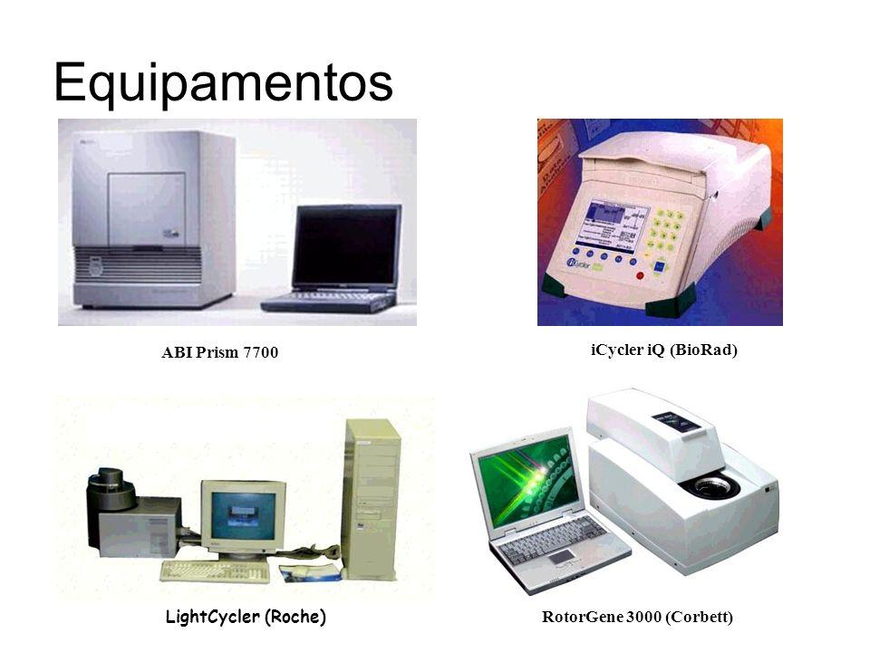 Equipamentos RotorGene 3000 (Corbett) LightCycler (Roche) iCycler iQ (BioRad) ABI Prism 7700