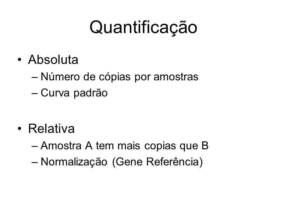 Quantificação Absoluta –Número de cópias por amostras –Curva padrão Relativa –Amostra A tem mais copias que B –Normalização (Gene Referência)